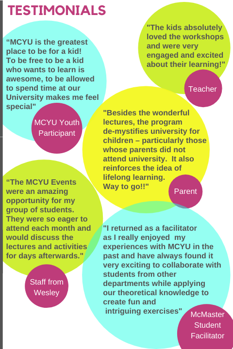 Image of five Testimonials from our Testimonials page. The selected testimonials in this image are from an MCYU Youth Participant, Teacher, Parent, Staff from Wesley, and McMaster Student Facilitator.